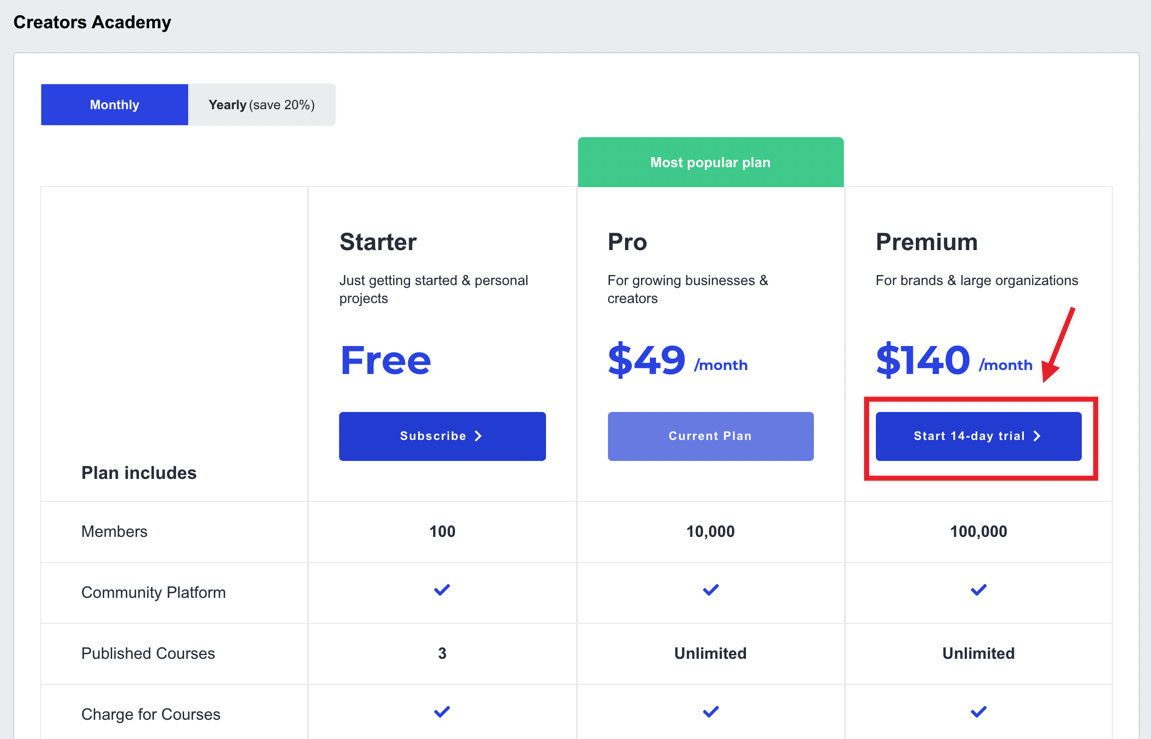 Free, Pro and Premium Plan